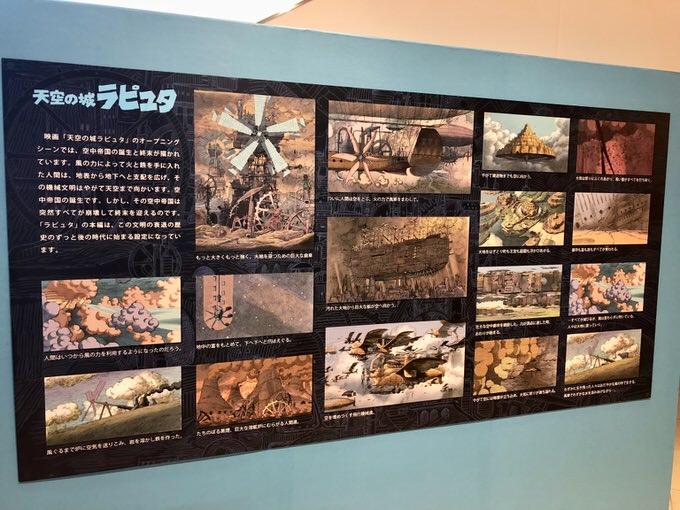 ジブリの大博覧会 広島